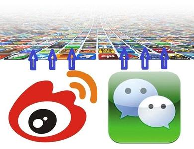 微博vs微信