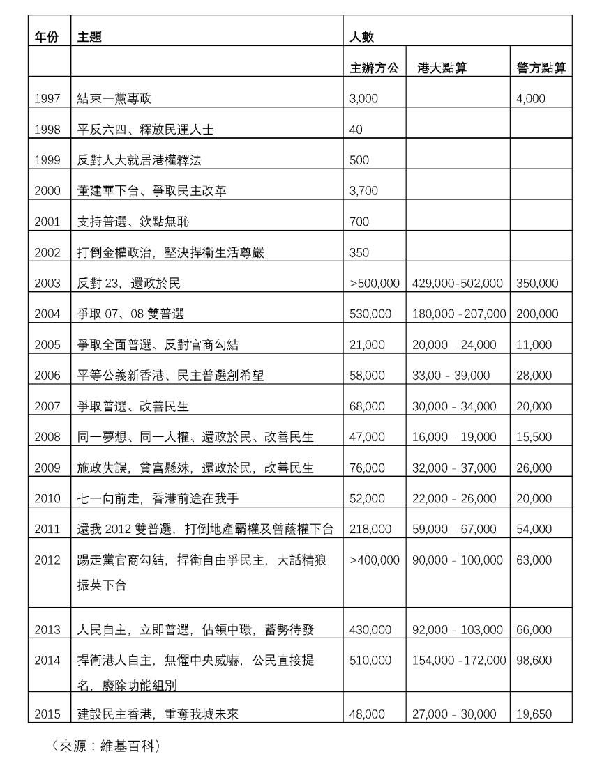 To wethink_回歸隨想_160627_页面_2